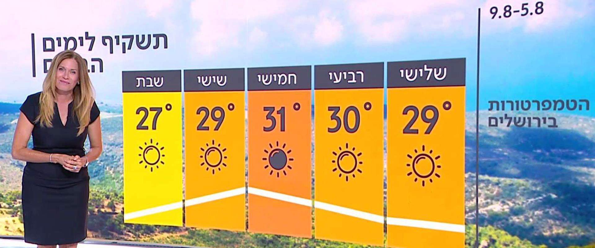 התחזית 04.08.20: ירידה קלה בטמפרטורות